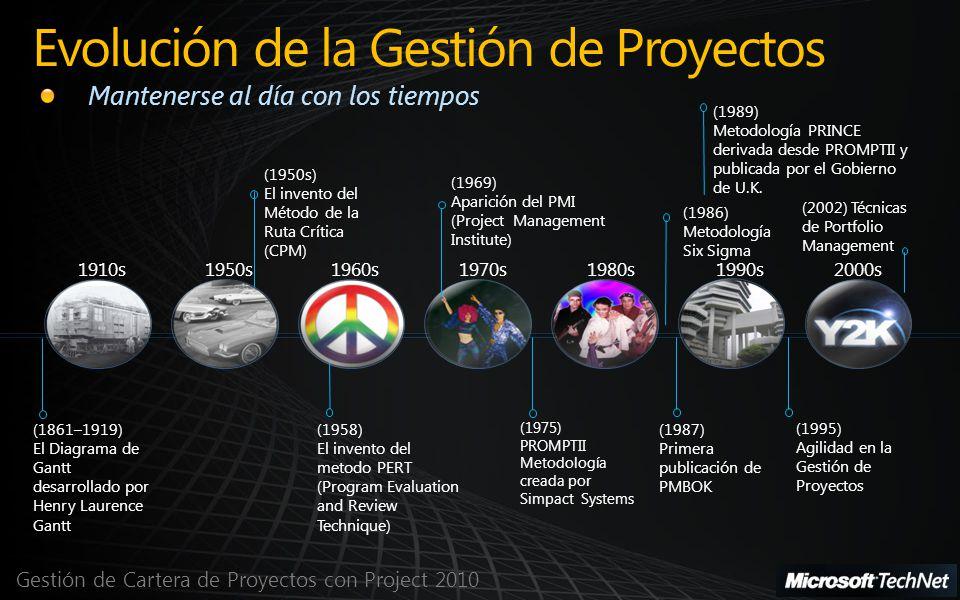 Gestión de Cartera de Proyectos con Project 2010 Evolución de la Gestión de Proyectos 1910s1950s1960s1970s1980s1990s2000s (1861–1919) El Diagrama de G