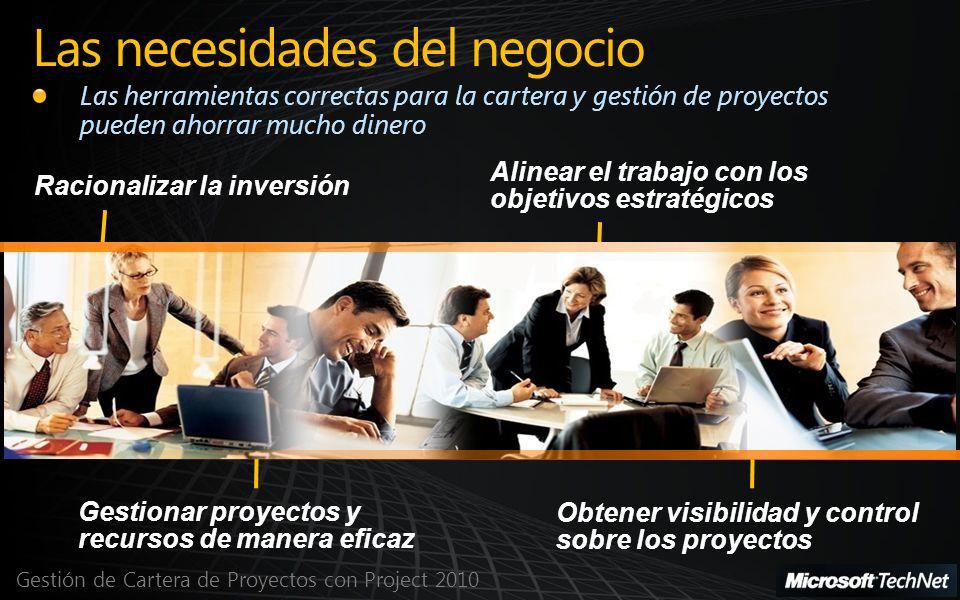Gestión de Cartera de Proyectos con Project 2010 Las necesidades del negocio 0 Alinear el trabajo con los objetivos estratégicos Gestionar proyectos y