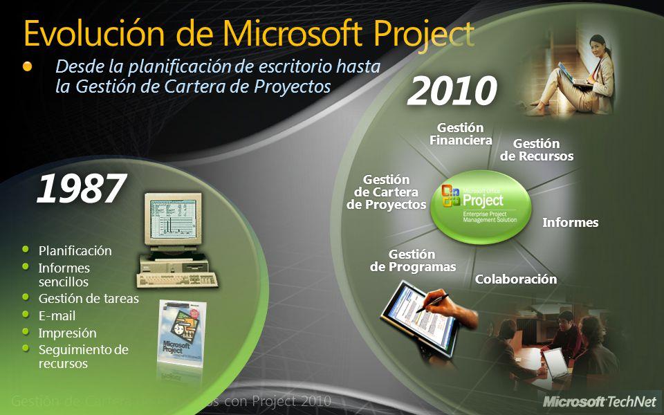 Gestión de Cartera de Proyectos con Project 2010 Evolución de Microsoft Project Desde la planificación de escritorio hasta la Gestión de Cartera de Pr