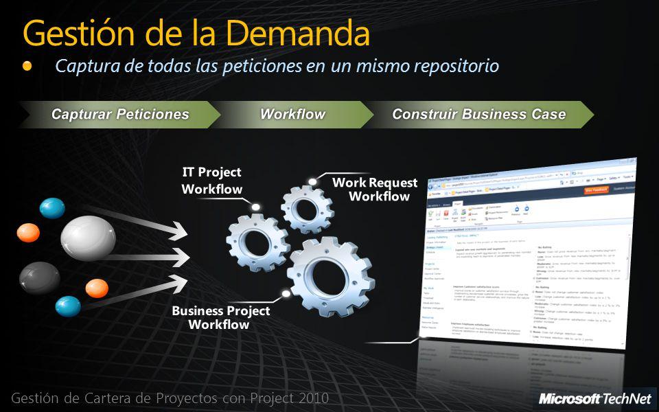 Gestión de Cartera de Proyectos con Project 2010 Gestión de la Demanda Captura de todas las peticiones en un mismo repositorio