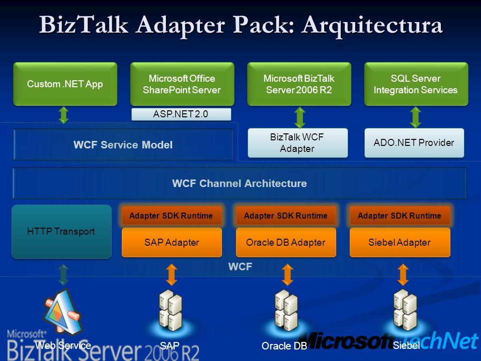 BizTalk Adapter Pack: Arquitectura WCF WCF Service Model Custom.NET App Siebel Microsoft Office SharePoint Server Microsoft BizTalk Server 2006 R2 SQL