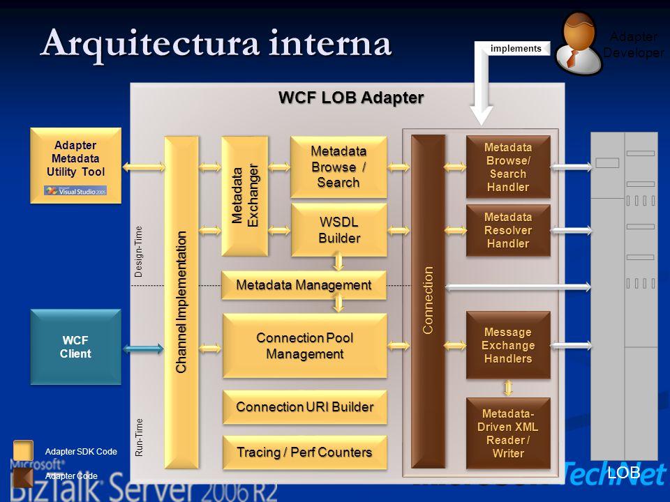Arquitectura interna Run-Time Design-Time Adapter Metadata Utility Tool WCF Client WCF Client Channel Implementation Metadata Exchanger Metadata Manag