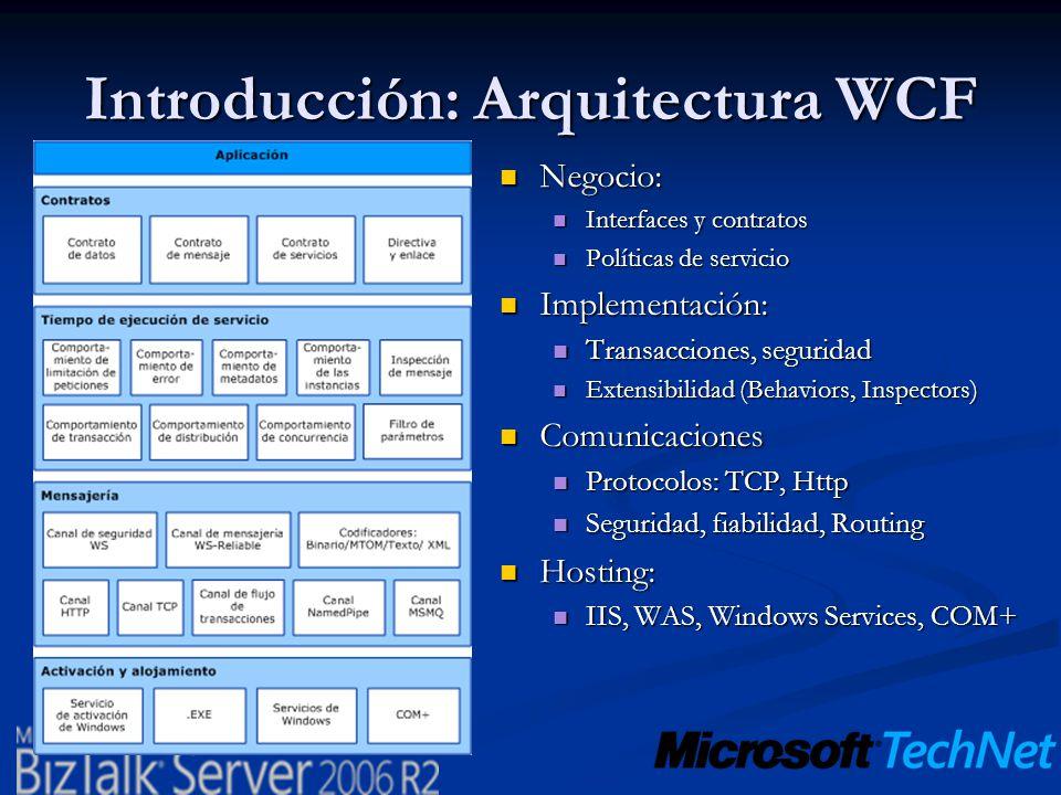 Introducción: Arquitectura WCF Negocio: Interfaces y contratos Políticas de servicio Implementación: Transacciones, seguridad Extensibilidad (Behavior