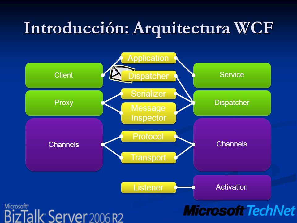 Introducción: Arquitectura WCF Client Proxy Channels Activation Service Dispatcher Channels Application Message Inspector Message Inspector Serializer
