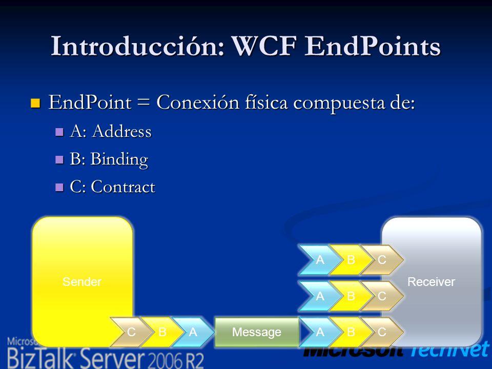 Introducción: WCF EndPoints EndPoint = Conexión física compuesta de: EndPoint = Conexión física compuesta de: A: Address A: Address B: Binding B: Bind