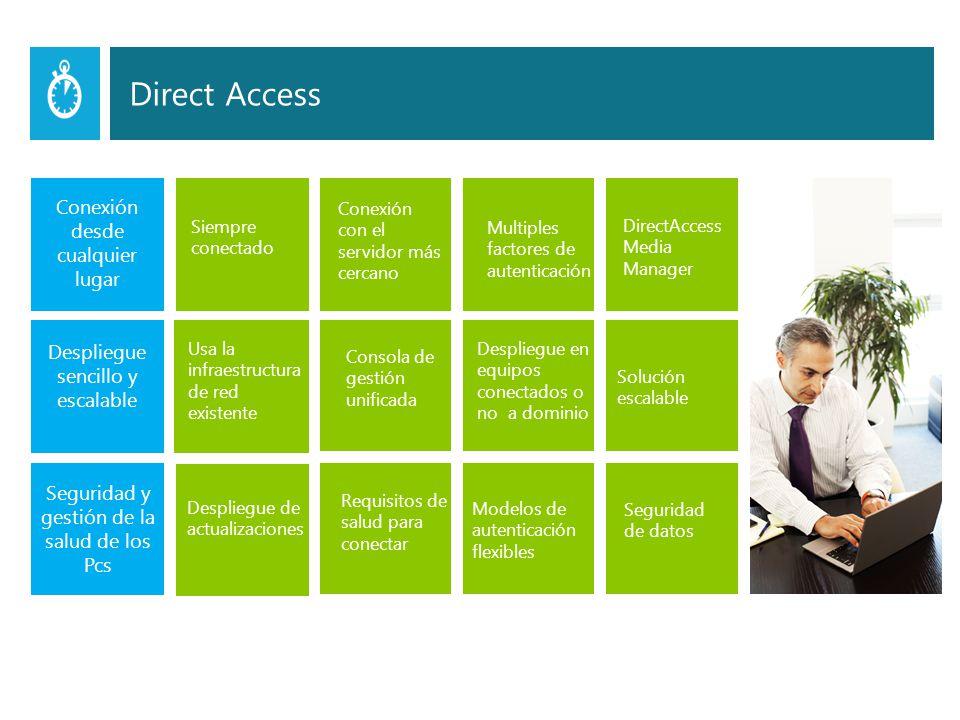 Usa la infraestructura de red existente Siempre conectado Modelos de autenticación flexibles Despliegue sencillo y escalable Despliegue de actualizaciones Requisitos de salud para conectar Seguridad y gestión de la salud de los Pcs Conexión desde cualquier lugar Conexión con el servidor más cercano Despliegue en equipos conectados o no a dominio DirectAccess Media Manager Multiples factores de autenticación Solución escalable Consola de gestión unificada Seguridad de datos Direct Access