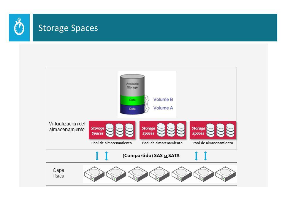 Virtualización del almacenamiento Capa física (Compartido) SAS o SATA Pool de almacenamiento Storage Spaces Pool de almacenamiento Storage Spaces Pool de almacenamiento Storage Spaces