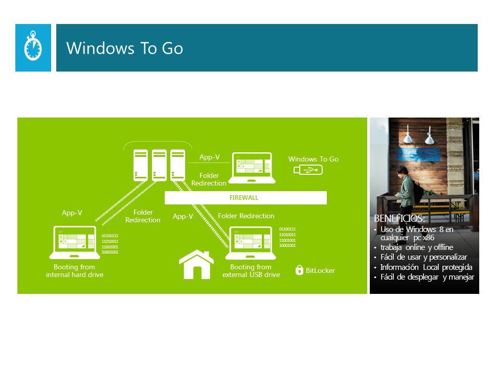01100111 11010011 11001001 10001001 Booting from internal hard drive FIREWALL App-V Folder Redirection 01100111 11010011 11001001 10001001 BitLocker Booting from external USB drive App-V Folder Redirection BENEFICIOS: Uso de Windows 8 en cualquier pc x86 trabaja online y offline Fácil de usar y personalizar Información Local protegida Fácil de desplegar y manejar Windows To Go App-V Folder Redirection Windows To Go