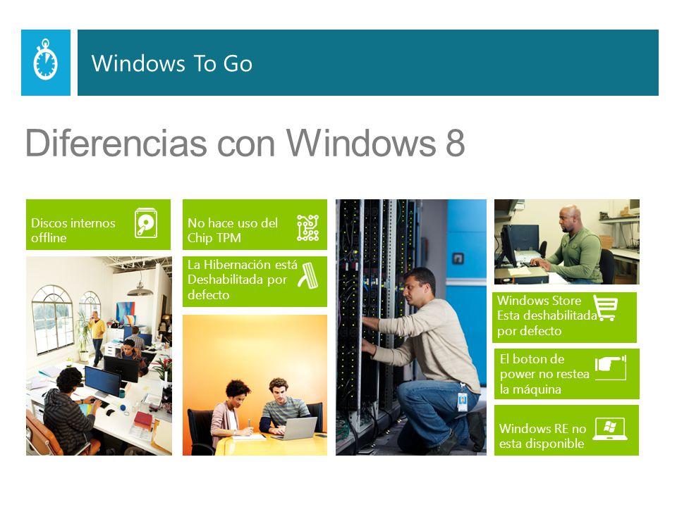 Windows RE no esta disponible Discos internos offline Windows Store Esta deshabilitada por defecto El boton de power no restea la máquina La Hibernación está Deshabilitada por defecto No hace uso del Chip TPM Windows To Go Diferencias con Windows 8
