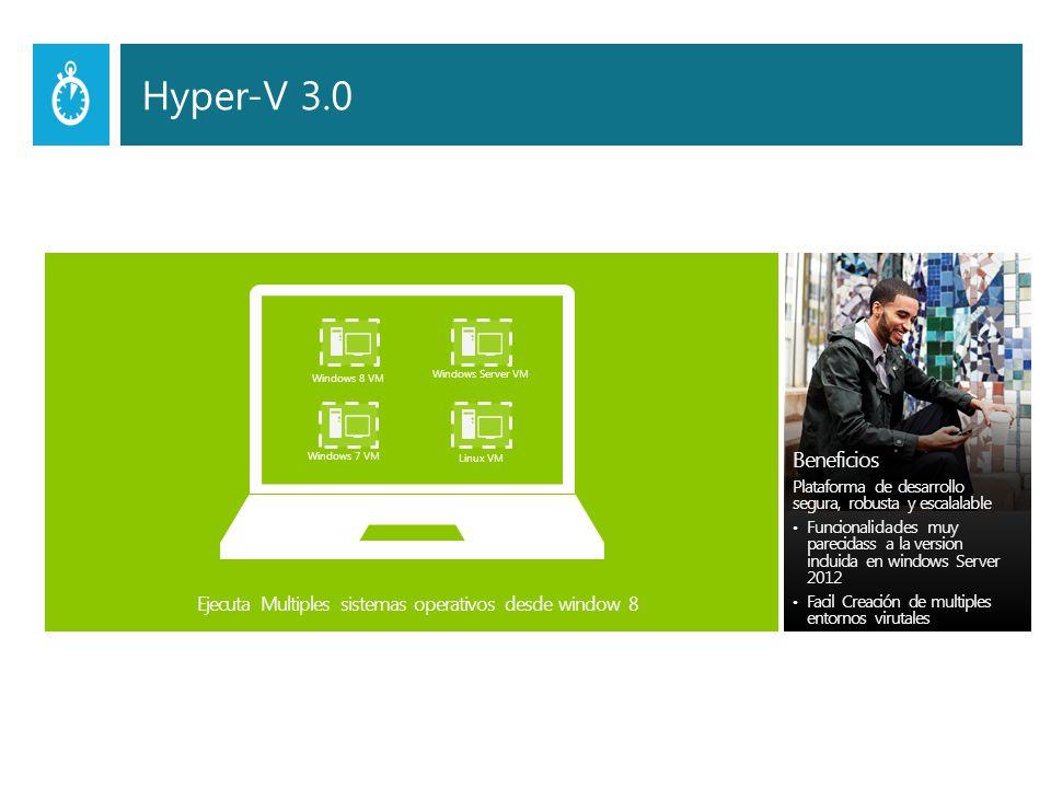 Beneficios Plataforma de desarrollo segura, robusta y escalalable Funcionalidades muy parecidass a la version incluida en windows Server 2012 Facil Creación de multiples entornos virutales Windows 8 VM Windows 7 VM Windows Server VM Linux VM Ejecuta Multiples sistemas operativos desde window 8 Hyper-V 3.0