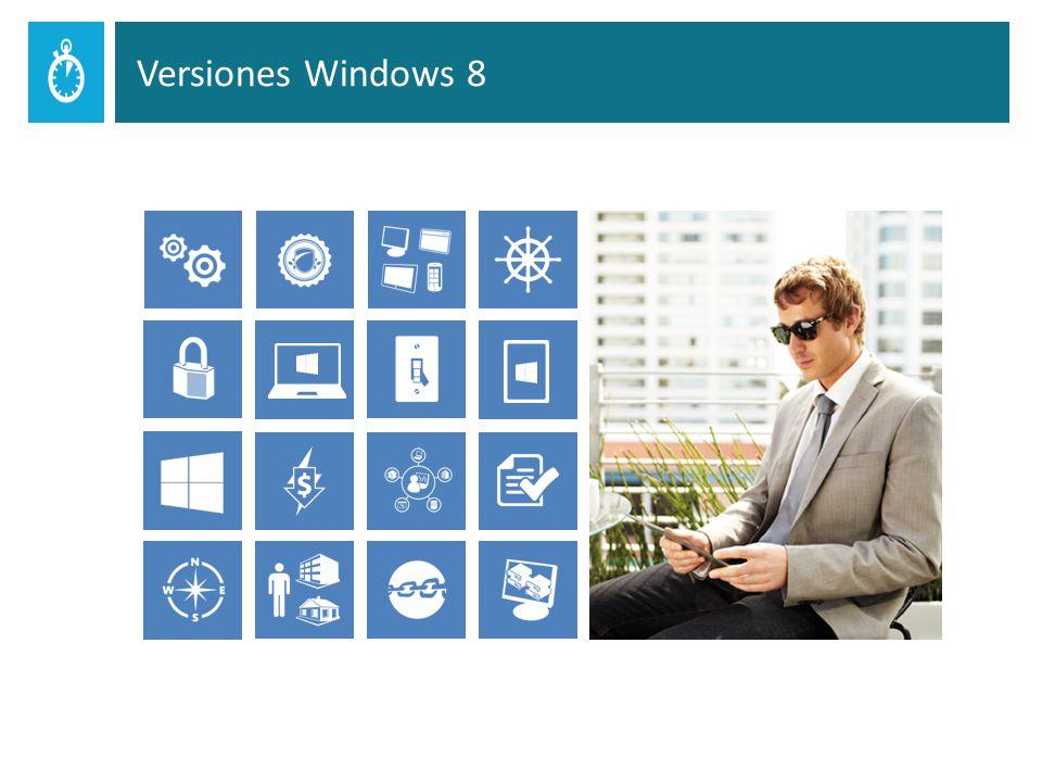 Windows RT Devices Windows 8 Windows 8 Professional Windows 8 Editions Windows 8 Enterprise Versiones Windows 8