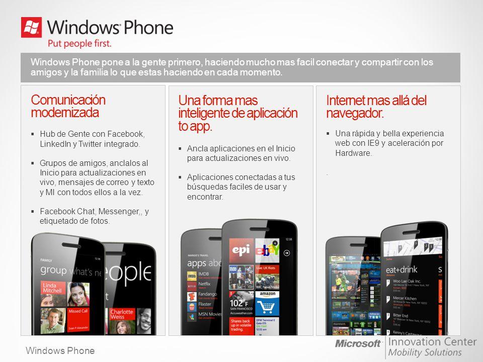 Windows Phone Un Hub de Gente, con un solo toque accede a Facebook, LinkedIn y Twitter, todo integrado.