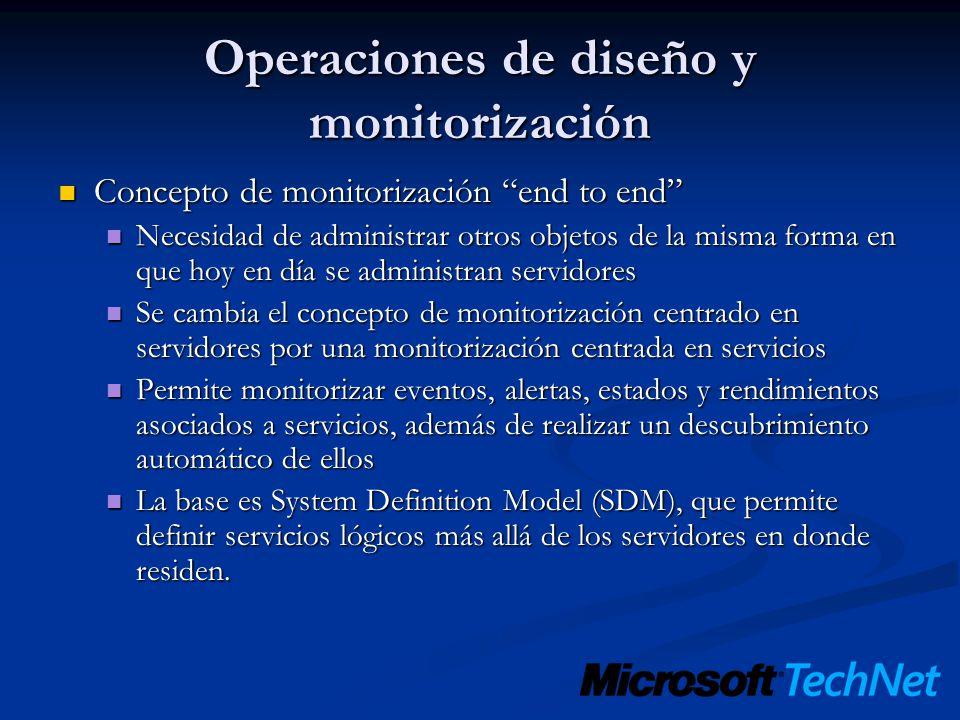 Operaciones de diseño y monitorización Concepto de monitorización end to end Concepto de monitorización end to end Necesidad de administrar otros obje
