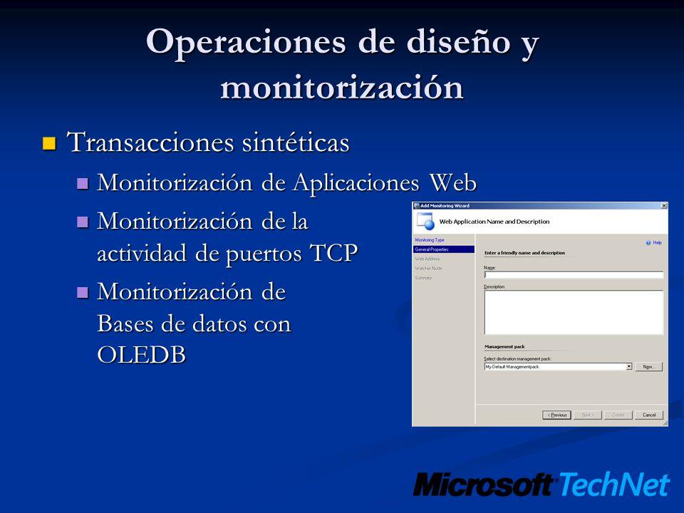 Operaciones de diseño y monitorización Transacciones sintéticas Transacciones sintéticas Monitorización de Aplicaciones Web Monitorización de Aplicaci
