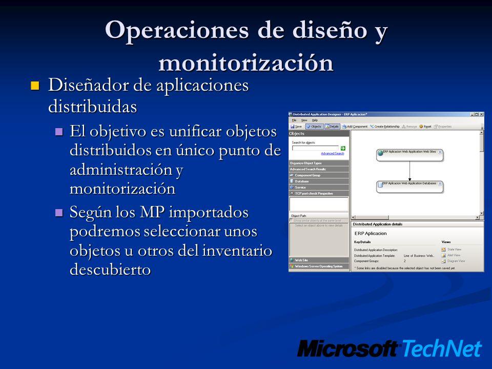 Operaciones de diseño y monitorización Diseñador de aplicaciones distribuidas Diseñador de aplicaciones distribuidas El objetivo es unificar objetos d