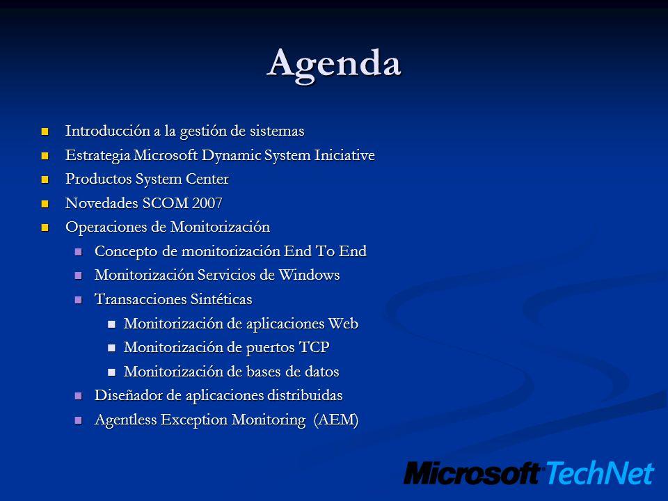 Agenda Introducción a la gestión de sistemas Introducción a la gestión de sistemas Estrategia Microsoft Dynamic System Iniciative Estrategia Microsoft