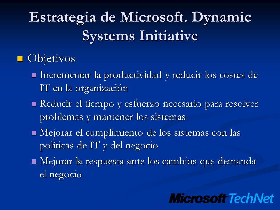 Estrategia de Microsoft. Dynamic Systems Initiative Objetivos Objetivos Incrementar la productividad y reducir los costes de IT en la organización Inc