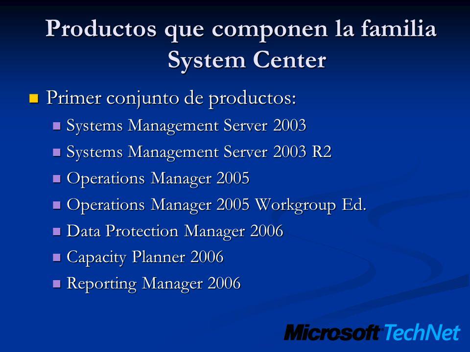 Productos que componen la familia System Center Primer conjunto de productos: Primer conjunto de productos: Systems Management Server 2003 Systems Man