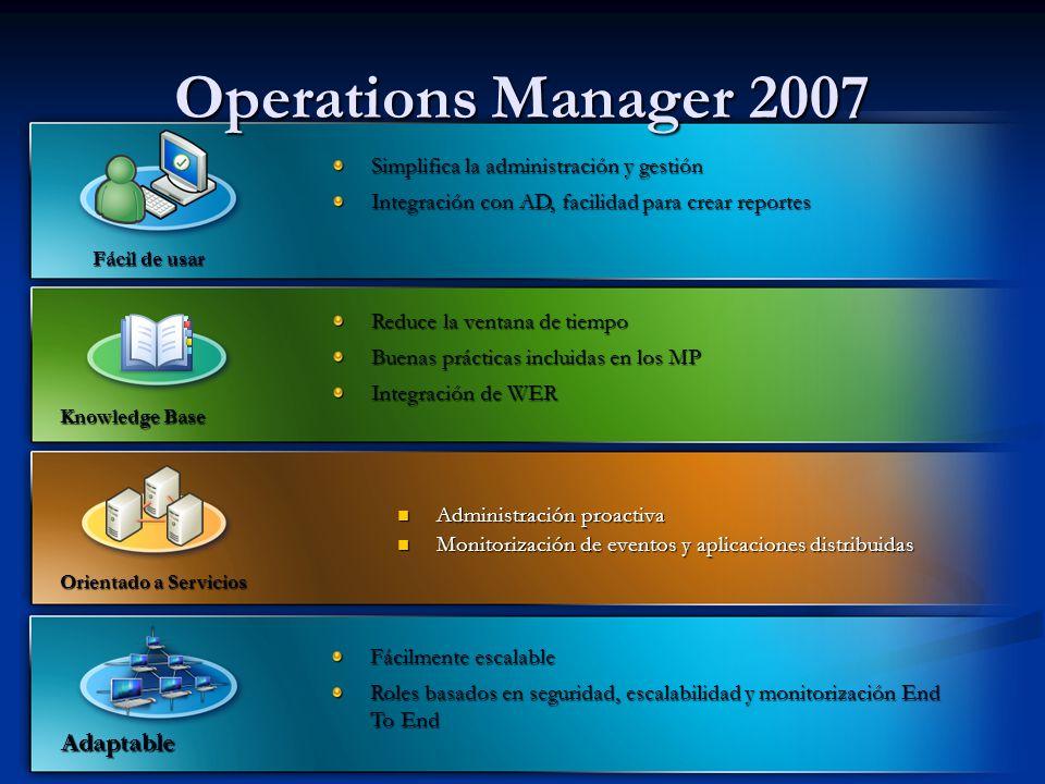 Operations Manager 2007 Administración proactiva Administración proactiva Monitorización de eventos y aplicaciones distribuidas Monitorización de even