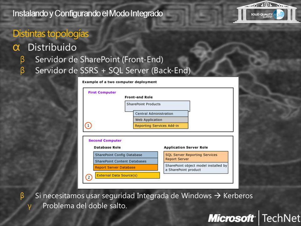 Distintas topologías Instalando y Configurando el Modo Integrado