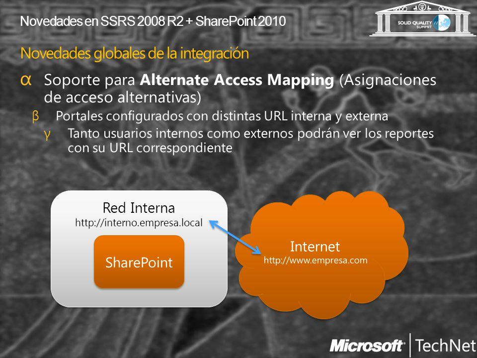 Red Interna http://interno.empresa.local Red Interna http://interno.empresa.local Novedades en SSRS 2008 R2 + SharePoint 2010 Novedades globales de la