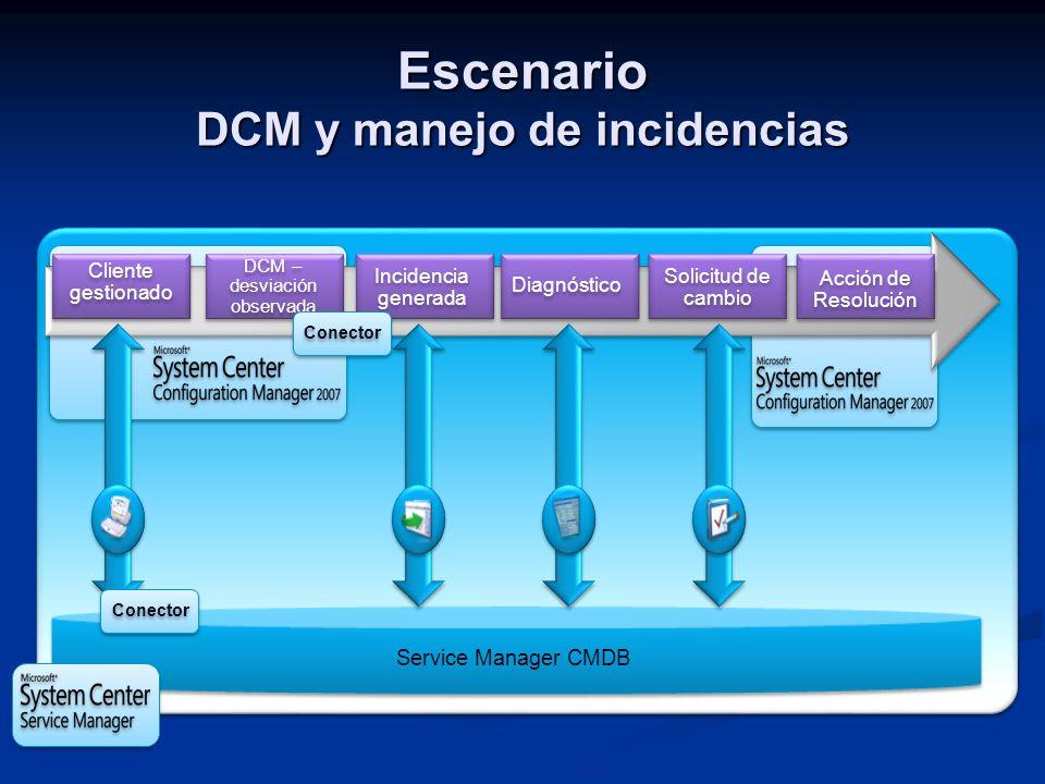 Cliente gestionado Service Manager CMDB Escenario DCM y manejo de incidencias DCM – desviación observada Incidencia generada Diagnóstico Solicitud de cambio Acción de Resolución Conector