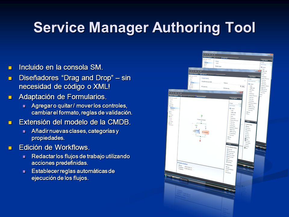 Service Manager Authoring Tool Incluido en la consola SM. Incluido en la consola SM. Diseñadores Drag and Drop – sin necesidad de código o XML! Diseña