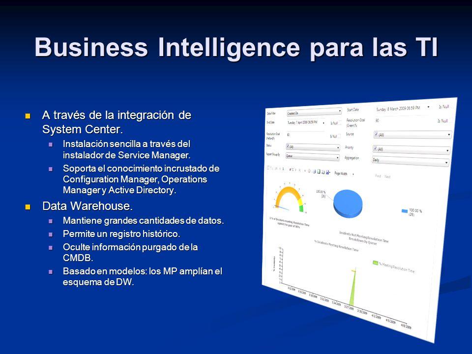 Business Intelligence para las TI A través de la integración de System Center.