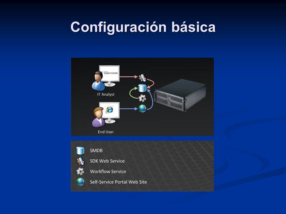 Configuración básica