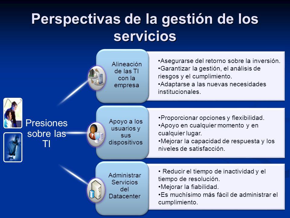 Perspectivas de la gestión de los servicios Presiones sobre las TI Proporcionar opciones y flexibilidad. Apoyo en cualquier momento y en cualquier lug