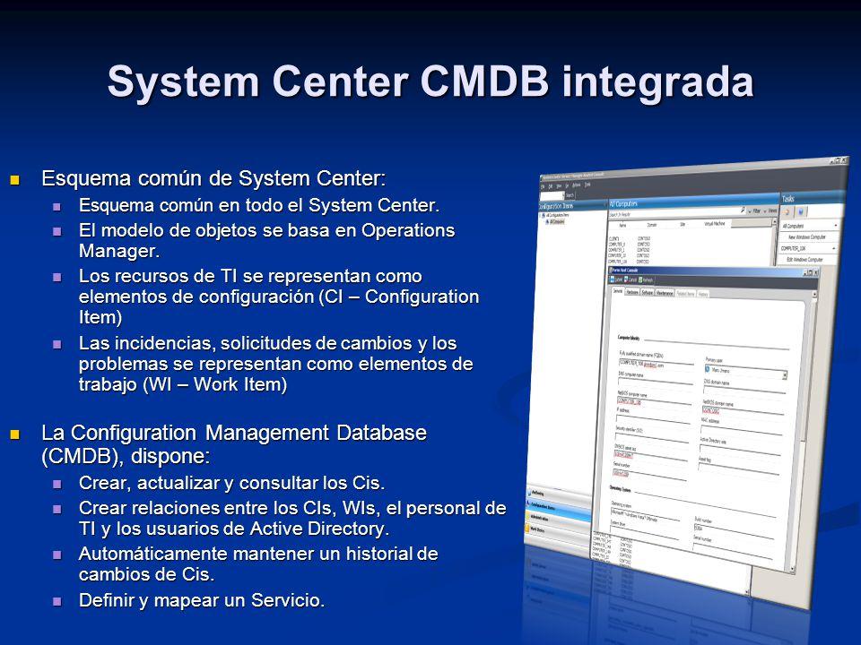 System Center CMDB integrada Esquema común de System Center: Esquema común de System Center: Esquema común en todo el System Center. Esquema común en