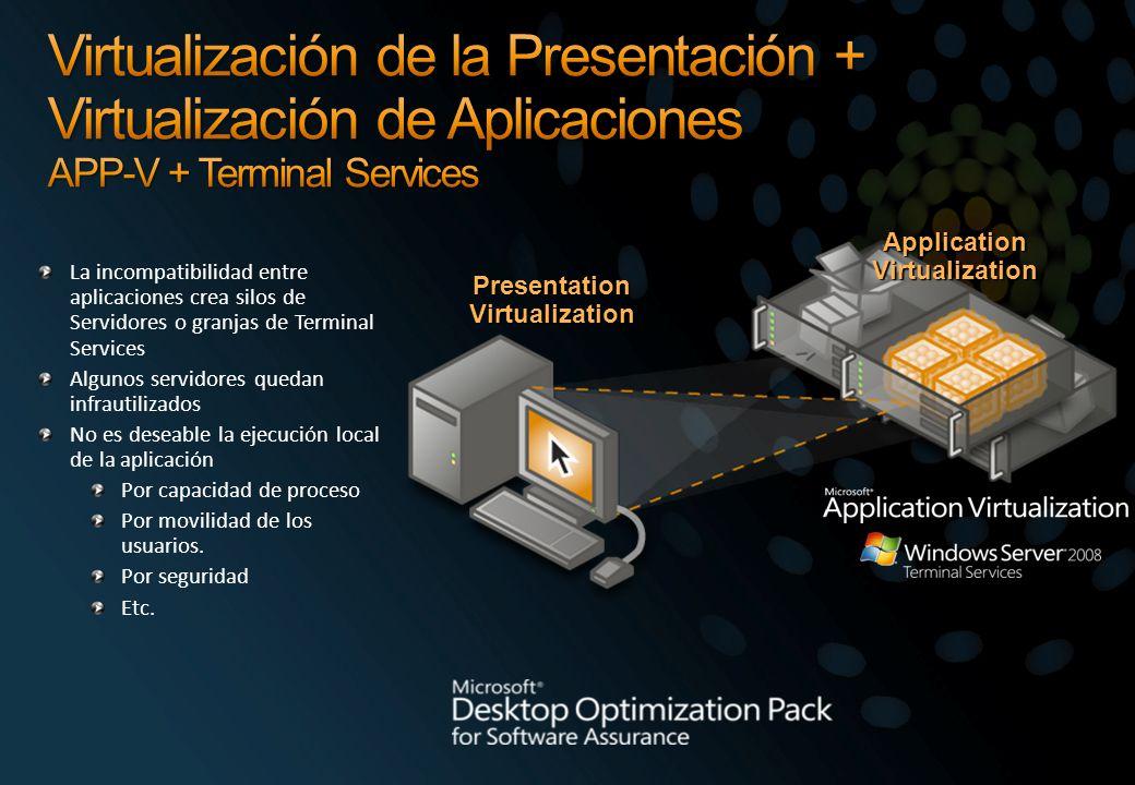 Application Virtualization Presentation Virtualization La incompatibilidad entre aplicaciones crea silos de Servidores o granjas de Terminal Services