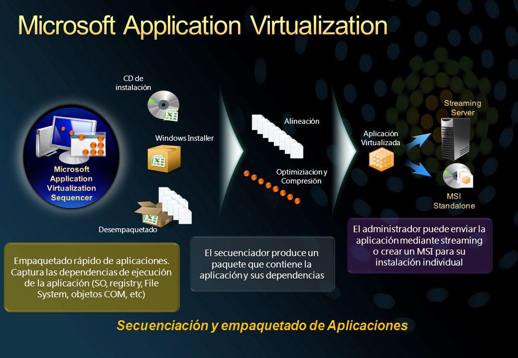 Secuenciación y empaquetado de Aplicaciones Empaquetado rápido de aplicaciones. Captura las dependencias de ejecución de la aplicación (SO, registry,