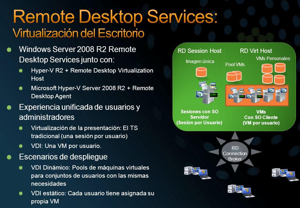 Windows Server 2008 R2 Remote Desktop Services junto con: Hyper-V R2 + Remote Desktop Virtualization Host Microsoft Hyper-V Server 2008 R2 + Remote De