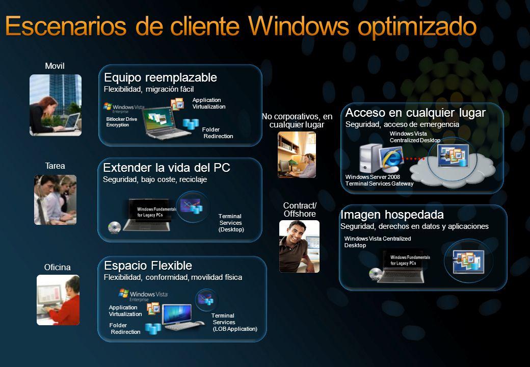 Movil Oficina Contract/ Offshore Tarea No corporativos, en cualquier lugar Bitlocker Drive Encryption Application Virtualization Folder Redirection Eq