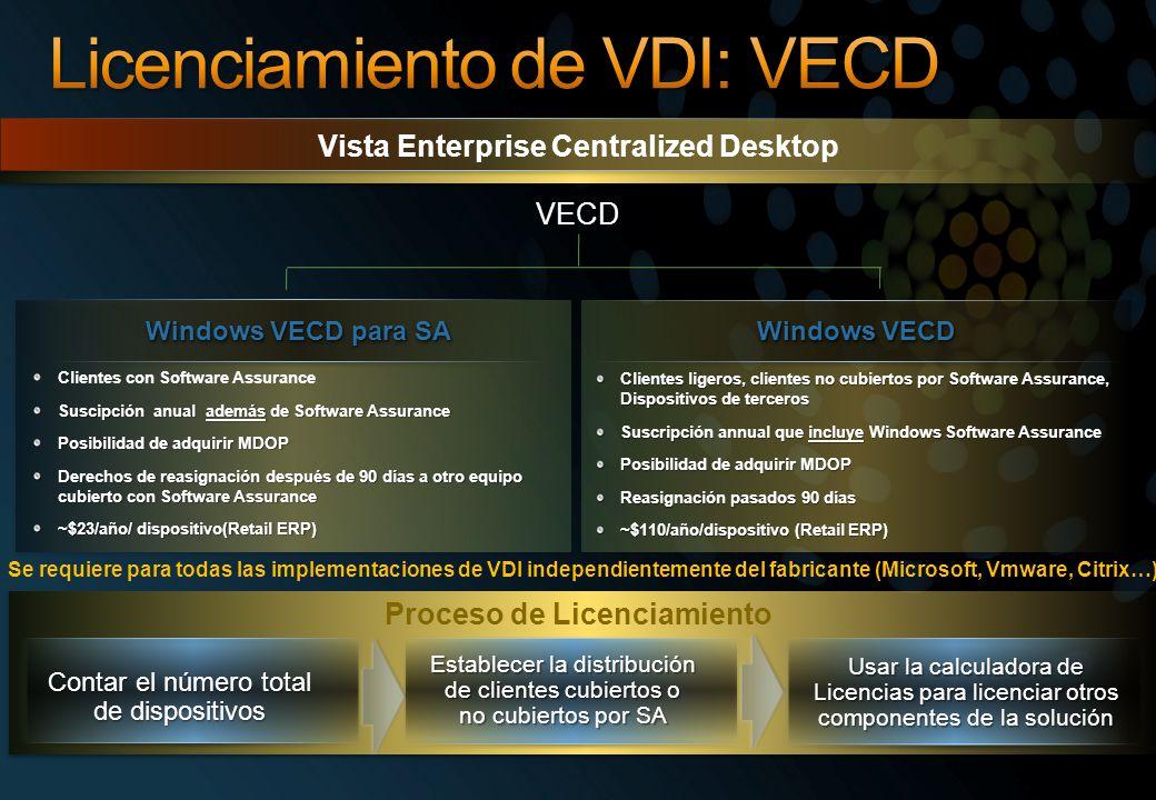 VECD Vista Enterprise Centralized Desktop Se requiere para todas las implementaciones de VDI independientemente del fabricante (Microsoft, Vmware, Cit