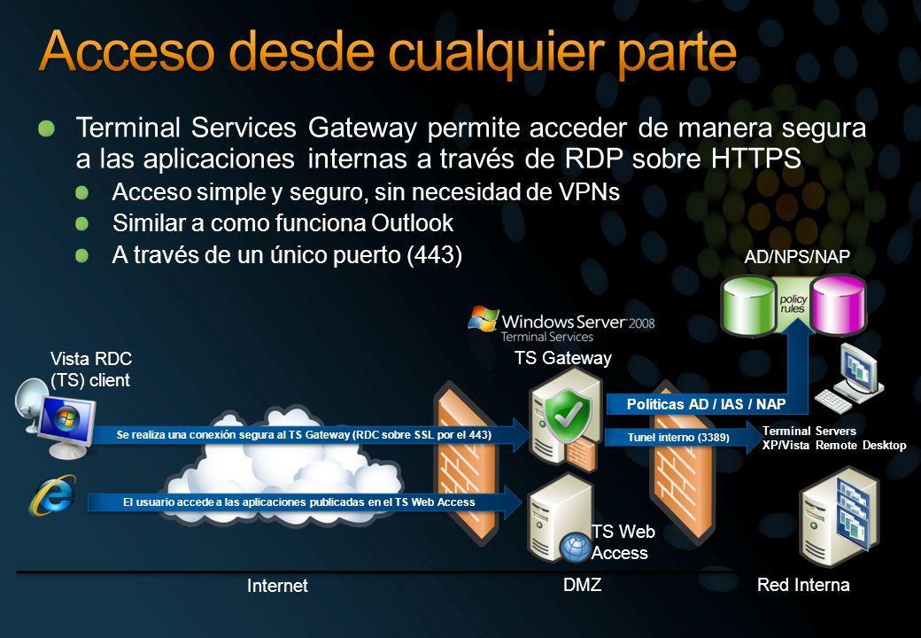 AD/NPS/NAP El usuario accede a las aplicaciones publicadas en el TS Web Access Se realiza una conexión segura al TS Gateway (RDC sobre SSL por el 443)