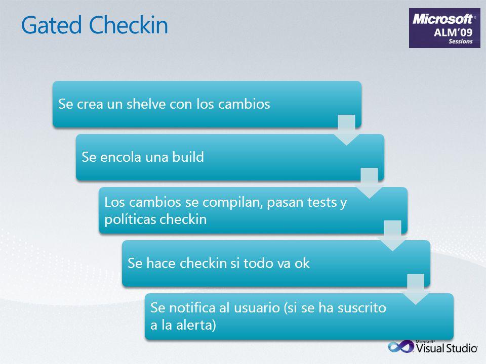 Se crea un shelve con los cambiosSe encola una build Los cambios se compilan, pasan tests y políticas checkin Se hace checkin si todo va ok Se notifica al usuario (si se ha suscrito a la alerta)