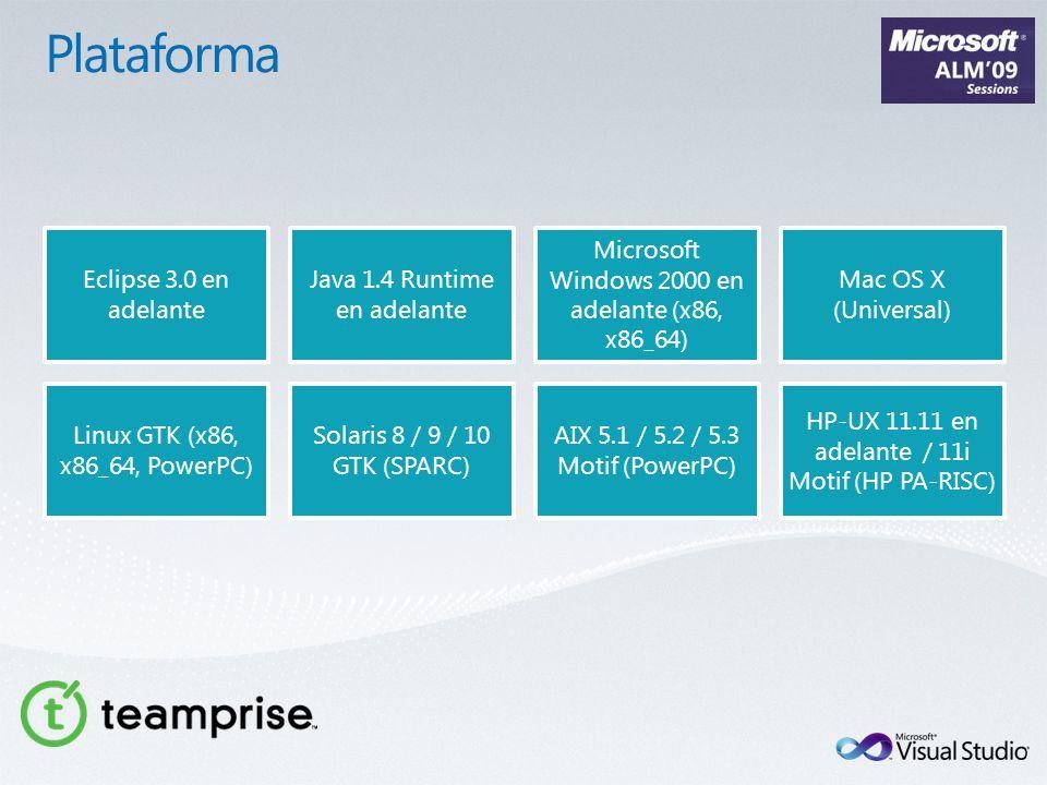 Eclipse 3.0 en adelante Java 1.4 Runtime en adelante Microsoft Windows 2000 en adelante (x86, x86_64) Mac OS X (Universal) Linux GTK (x86, x86_64, PowerPC) Solaris 8 / 9 / 10 GTK (SPARC) AIX 5.1 / 5.2 / 5.3 Motif (PowerPC) HP-UX 11.11 en adelante / 11i Motif (HP PA-RISC)