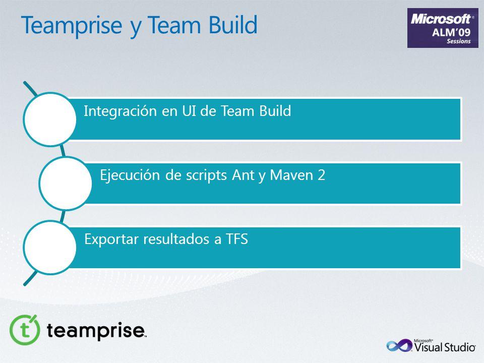 Integración en UI de Team Build Ejecución de scripts Ant y Maven 2 Exportar resultados a TFS