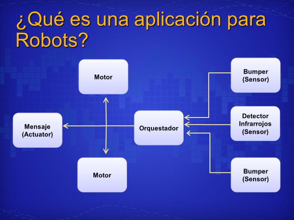 ¿Qué es una aplicación para Robots?