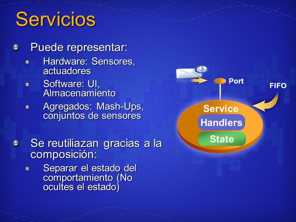Puede representar: Hardware: Sensores, actuadores Software: UI, Almacenamiento Agregados: Mash-Ups, conjuntos de sensores Se reutiliazan gracias a la composición: Separar el estado del comportamiento (No ocultes el estado) Servicios Port State Handlers Service FIFO