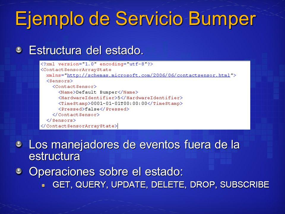 Ejemplo de Servicio Bumper Estructura del estado. Los manejadores de eventos fuera de la estructura Operaciones sobre el estado: GET, QUERY, UPDATE, D