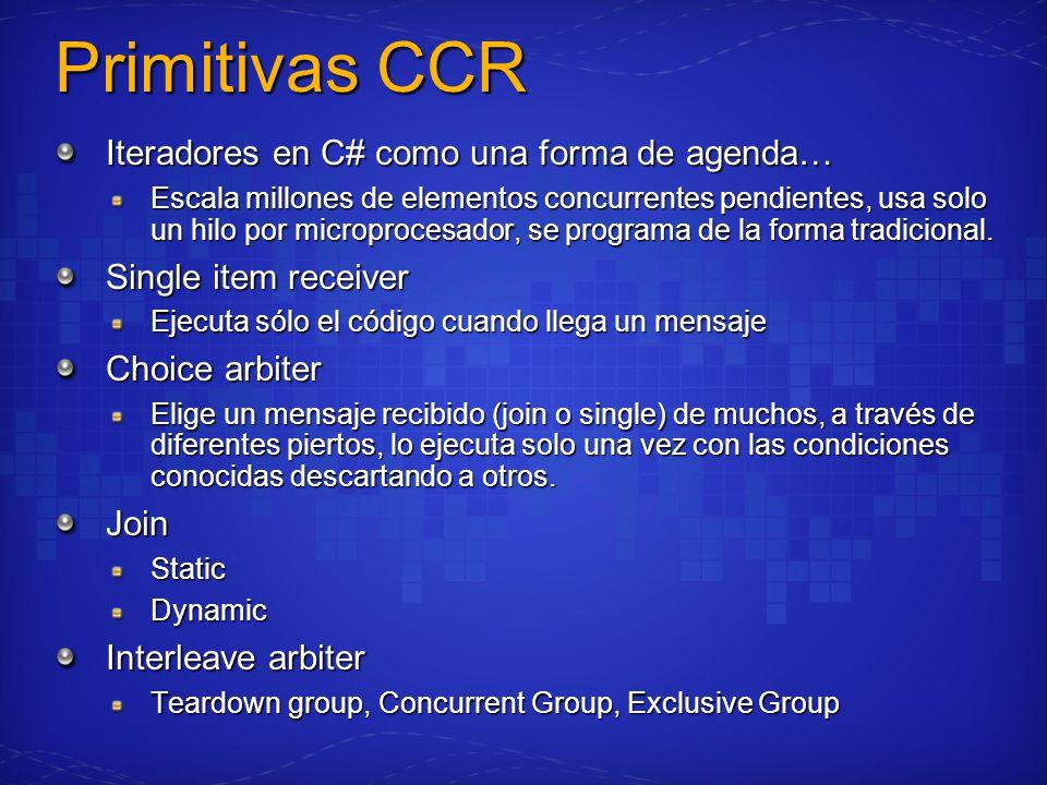 Primitivas CCR Iteradores en C# como una forma de agenda… Escala millones de elementos concurrentes pendientes, usa solo un hilo por microprocesador, se programa de la forma tradicional.