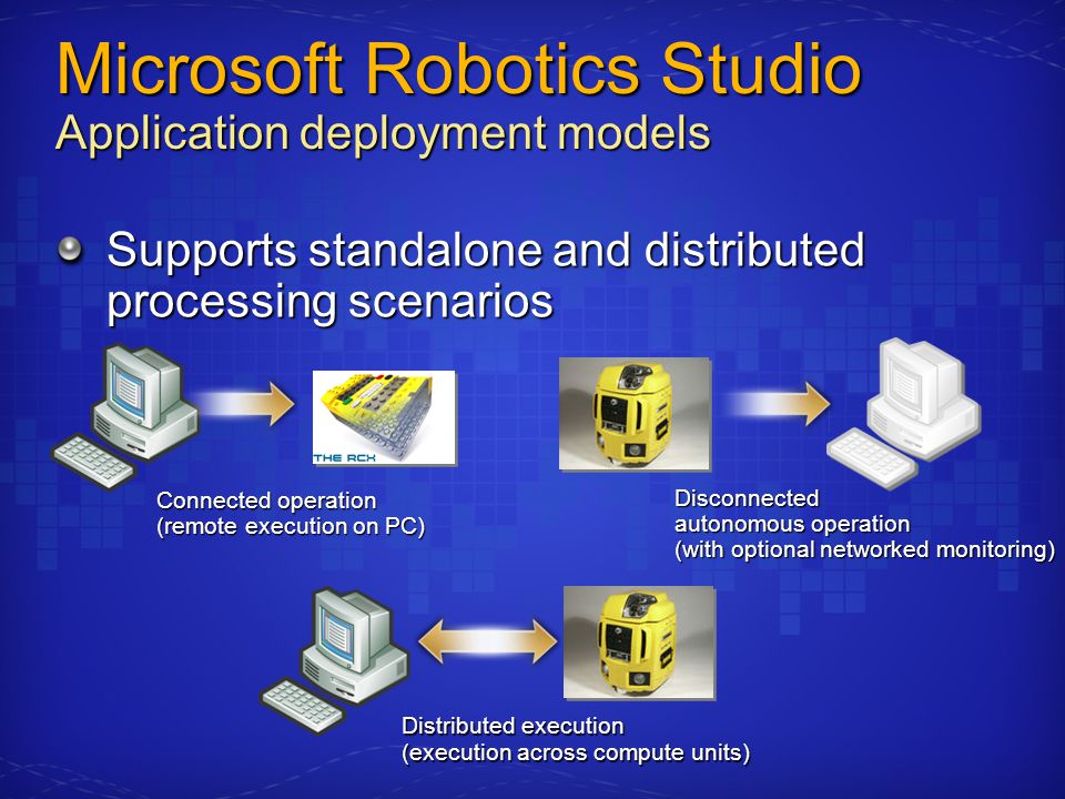 Microsoft Robotics Studio Application deployment models Supports standalone and distributed processing scenarios Disconnected autonomous operation (with optional networked monitoring) Distributed execution (execution across compute units) Connected operation (remote execution on PC)