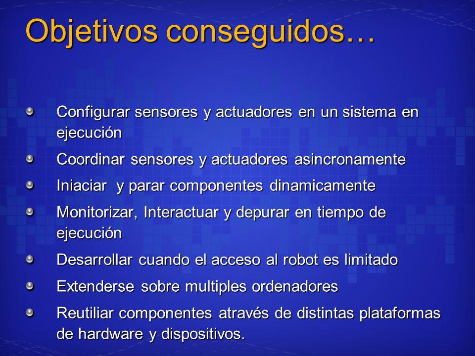 Objetivos conseguidos… Configurar sensores y actuadores en un sistema en ejecución Coordinar sensores y actuadores asincronamente Iniaciar y parar com