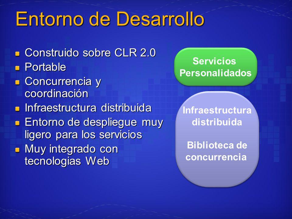 Entorno de Desarrollo Construido sobre CLR 2.0 Portable Concurrencia y coordinación Infraestructura distribuida Entorno de despliegue muy ligero para