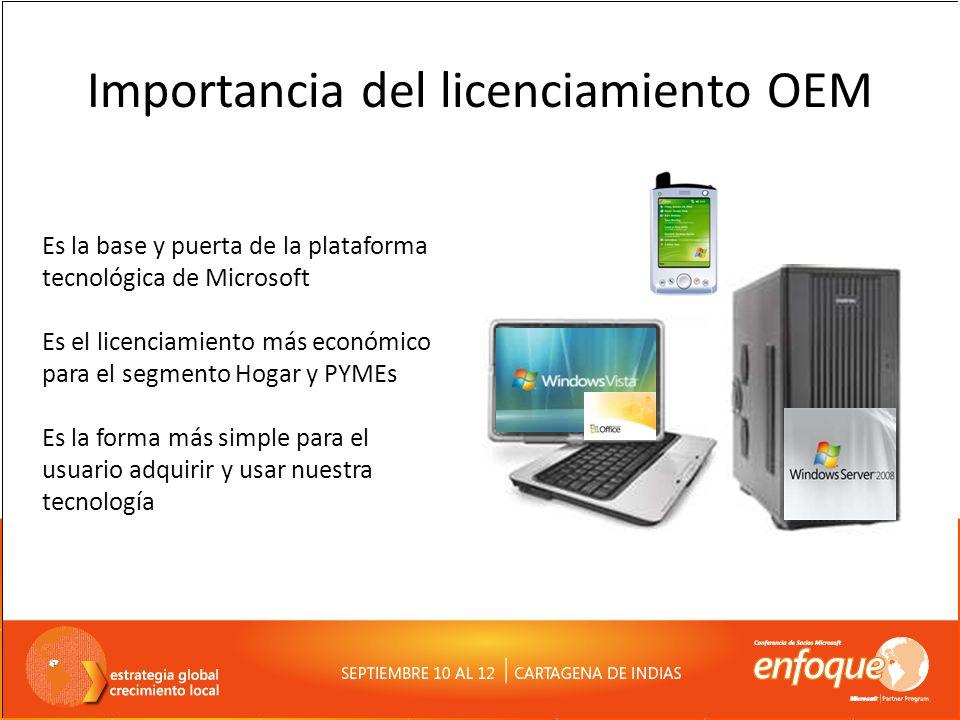 Importancia del licenciamiento OEM Es la base y puerta de la plataforma tecnológica de Microsoft Es el licenciamiento más económico para el segmento Hogar y PYMEs Es la forma más simple para el usuario adquirir y usar nuestra tecnología