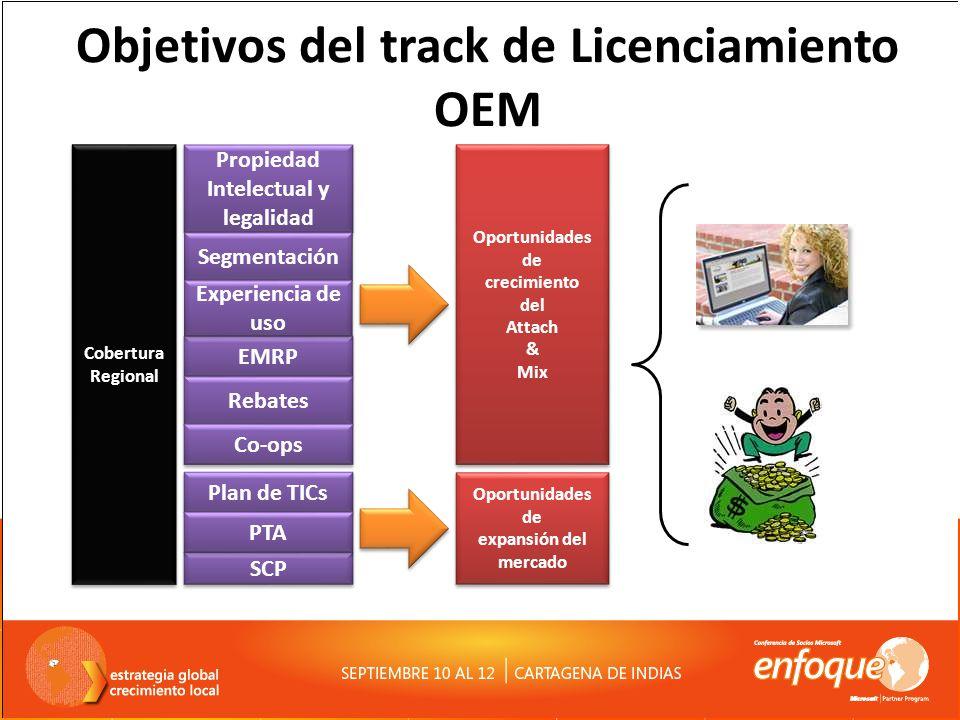 Objetivos del track de Licenciamiento OEM Propiedad Intelectual y legalidad Plan de TICs SCP PTA EMRP Rebates Co-ops Segmentación Experiencia de uso Oportunidades de crecimiento del Attach & Mix Oportunidades de crecimiento del Attach & Mix Oportunidades de expansión del mercado Oportunidades de expansión del mercado Cobertura Regional