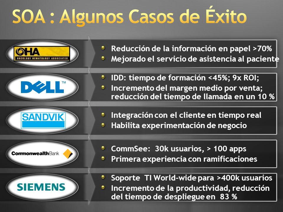 Reducción de la información en papel >70% Mejorado el servicio de asistencia al paciente Integración con el cliente en tiempo real Habilita experiment